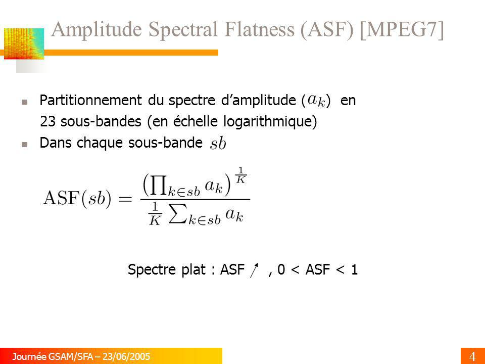 Amplitude Spectral Flatness (ASF) [MPEG7]